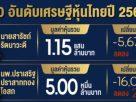 """เปิดทำเนียบ """"10 อันดับเศรษฐีหุ้นไทย"""" ปี 63 – """"สารัชถ์ รัตนาวะดี"""" ครองแชมป์สมัยสอง"""